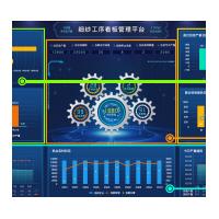 纺纱智能生产管理云平台