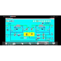 JXZK-Ⅲ型系列纺织厂专用空调自动控制程序